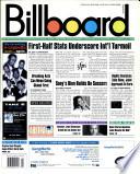 17 Oct 1998
