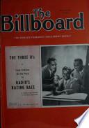 20 Apr 1946